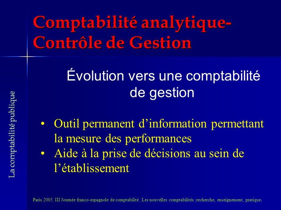 Évolution vers une comptabilité de gestion Outil permanent dinformation permettant la mesure des performances Aide à la prise de décisions au sein de létablissement Paris 2005.