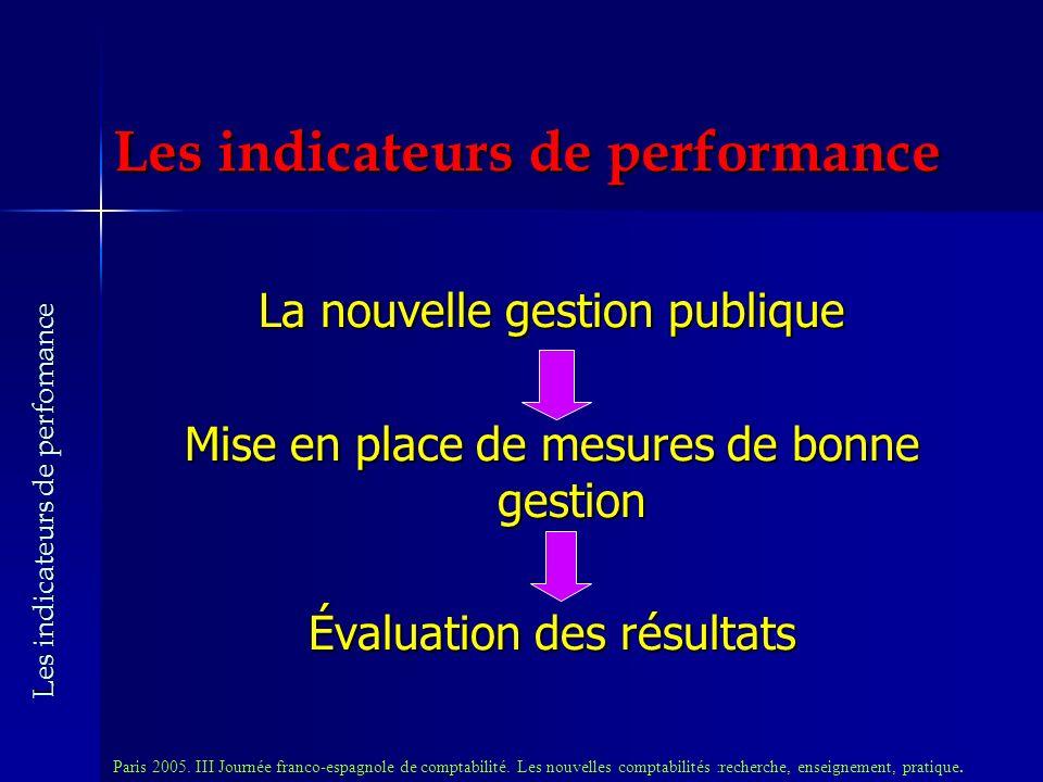 Les indicateurs de performance La nouvelle gestion publique Mise en place de mesures de bonne gestion Évaluation des résultats Paris 2005.
