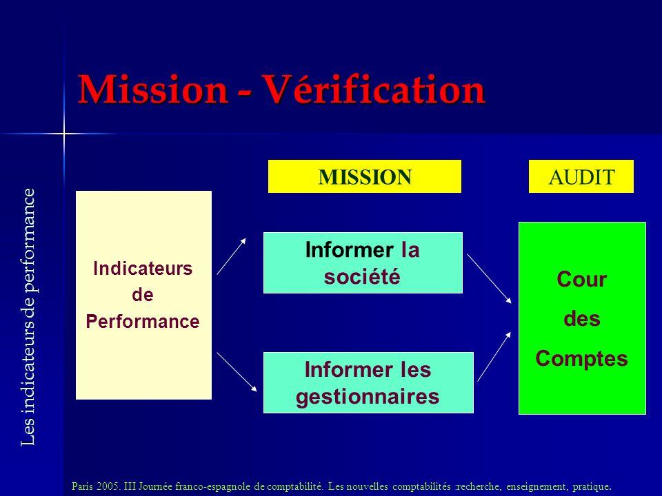 Mission - Vérification Indicateurs de Performance MISSION Informer la société Informer les gestionnaires AUDIT Cour des Comptes Paris 2005.