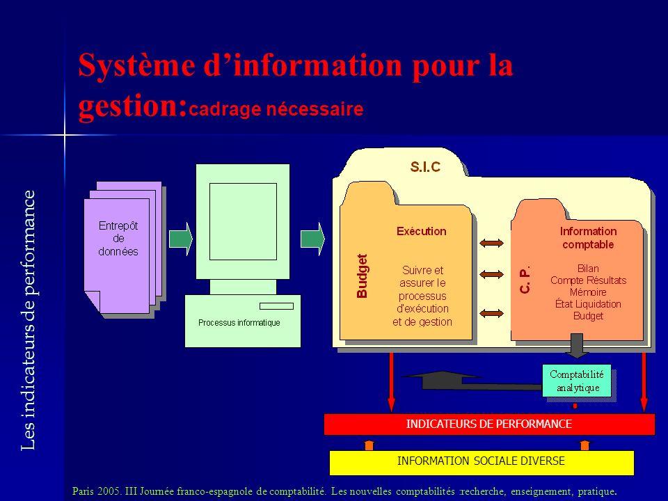 Système dinformation pour la gestion: cadrage nécessaire Paris 2005.