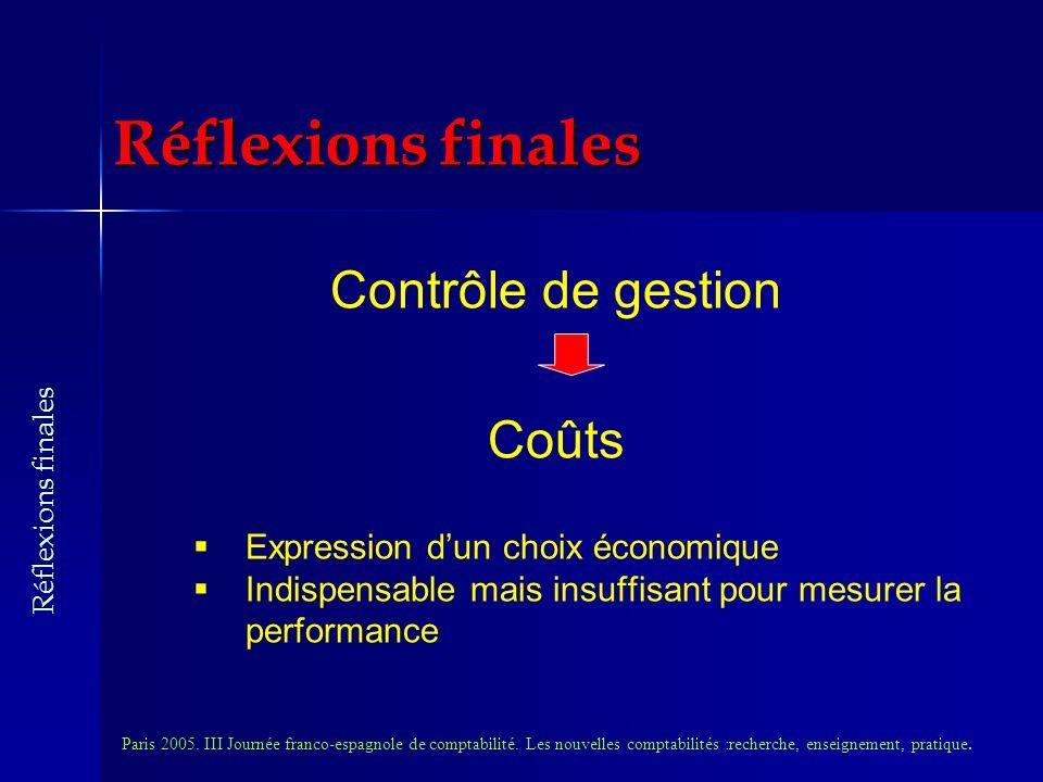 Contrôle de gestion Coûts Expression dun choix économique Indispensable mais insuffisant pour mesurer la performance Paris 2005.