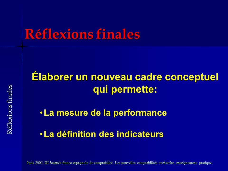 Élaborer un nouveau cadre conceptuel qui permette: La mesure de la performance La définition des indicateurs Paris 2005.