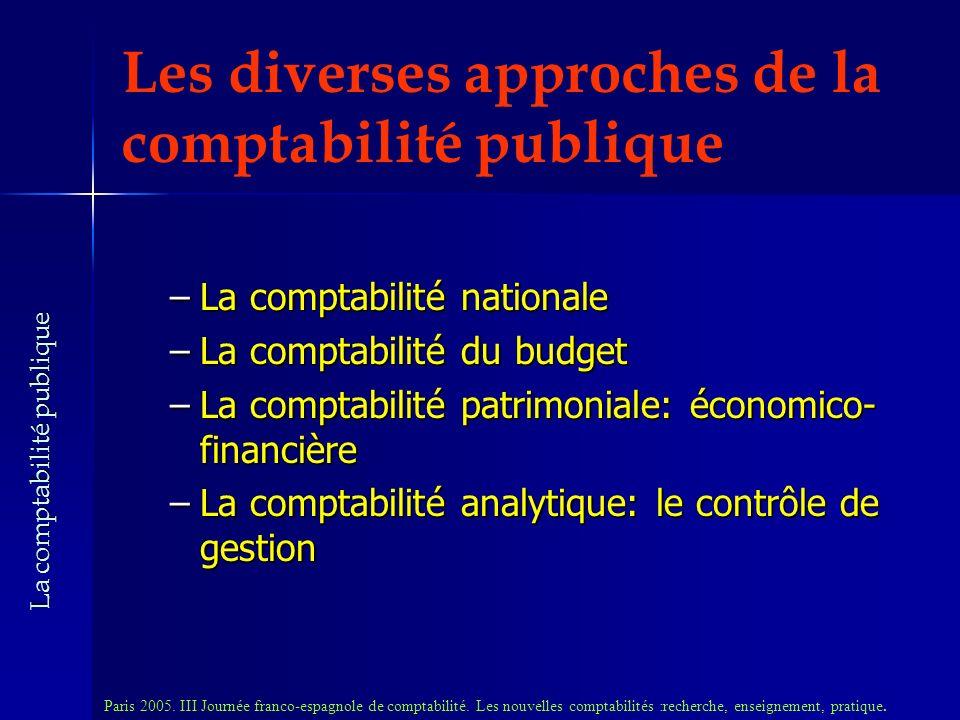 Les diverses approches de la comptabilité publique –La comptabilité nationale –La comptabilité du budget –La comptabilité patrimoniale: économico- financière –La comptabilité analytique: le contrôle de gestion Paris 2005.