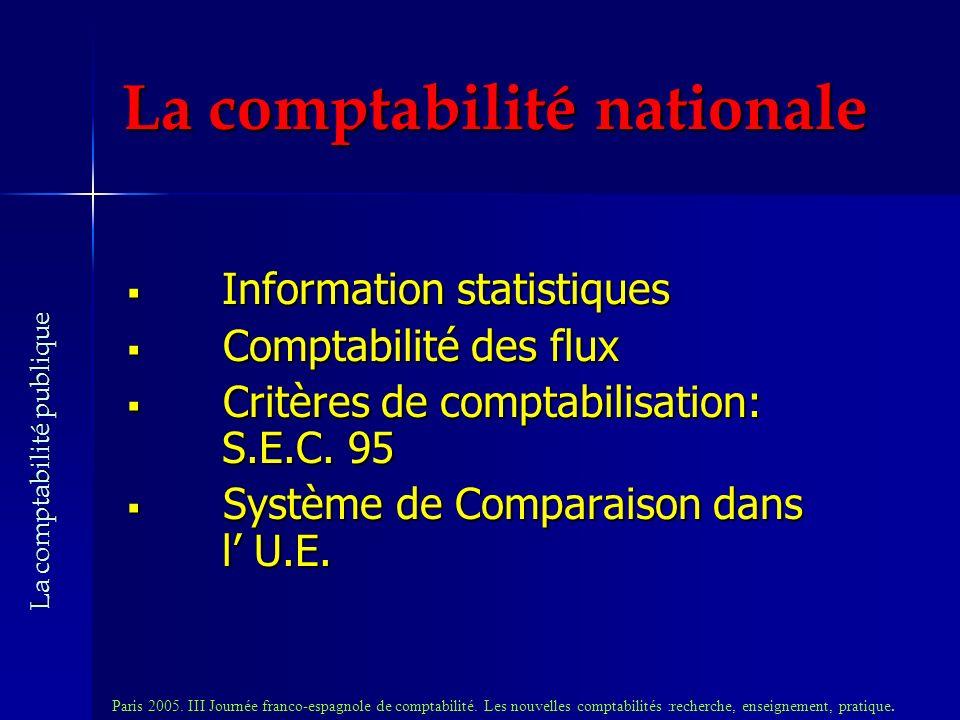 La comptabilité nationale Information statistiques Information statistiques Comptabilité des flux Comptabilité des flux Critères de comptabilisation: S.E.C.