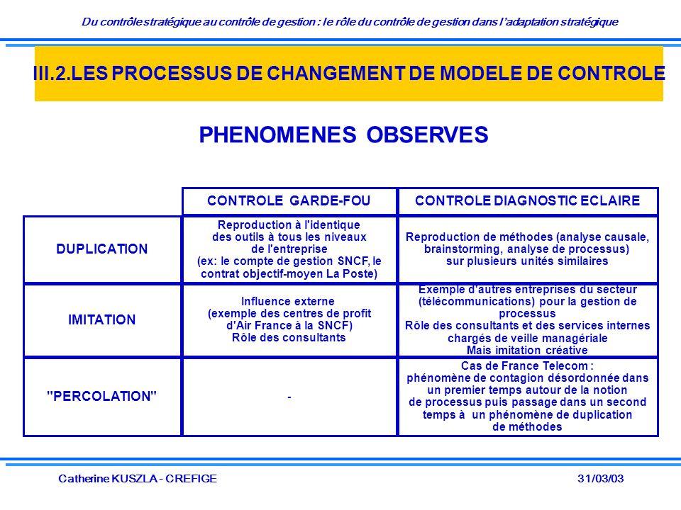 Du contrôle stratégique au contrôle de gestion : le rôle du contrôle de gestion dans ladaptation stratégique 31/03/03Catherine KUSZLA - CREFIGE III.2.LES PROCESSUS DE CHANGEMENT DE MODELE DE CONTROLE PHENOMENES OBSERVES CONTROLE GARDE-FOUCONTROLE DIAGNOSTIC ECLAIRE DUPLICATION Reproduction à l identique des outils à tous les niveaux de l entreprise (ex: le compte de gestion SNCF, le contrat objectif-moyen La Poste) Reproduction de méthodes (analyse causale, brainstorming, analyse de processus) sur plusieurs unités similaires IMITATION Influence externe (exemple des centres de profit d Air France à la SNCF) Rôle des consultants Exemple d autres entreprises du secteur (télécommunications) pour la gestion de processus Rôle des consultants et des services internes chargés de veille managériale Mais imitation créative PERCOLATION - Cas de France Telecom : phénomène de contagion désordonnée dans un premier temps autour de la notion de processus puis passage dans un second temps à un phénomène de duplication de méthodes