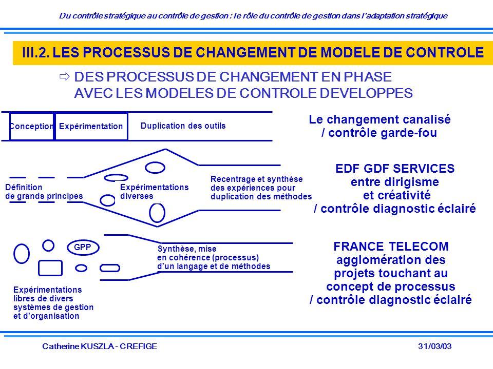 Du contrôle stratégique au contrôle de gestion : le rôle du contrôle de gestion dans ladaptation stratégique 31/03/03Catherine KUSZLA - CREFIGE III.2.