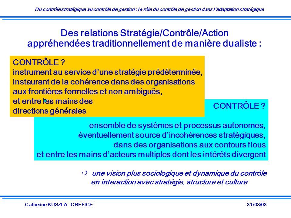 Du contrôle stratégique au contrôle de gestion : le rôle du contrôle de gestion dans ladaptation stratégique 31/03/03Catherine KUSZLA - CREFIGE CONTRÔ