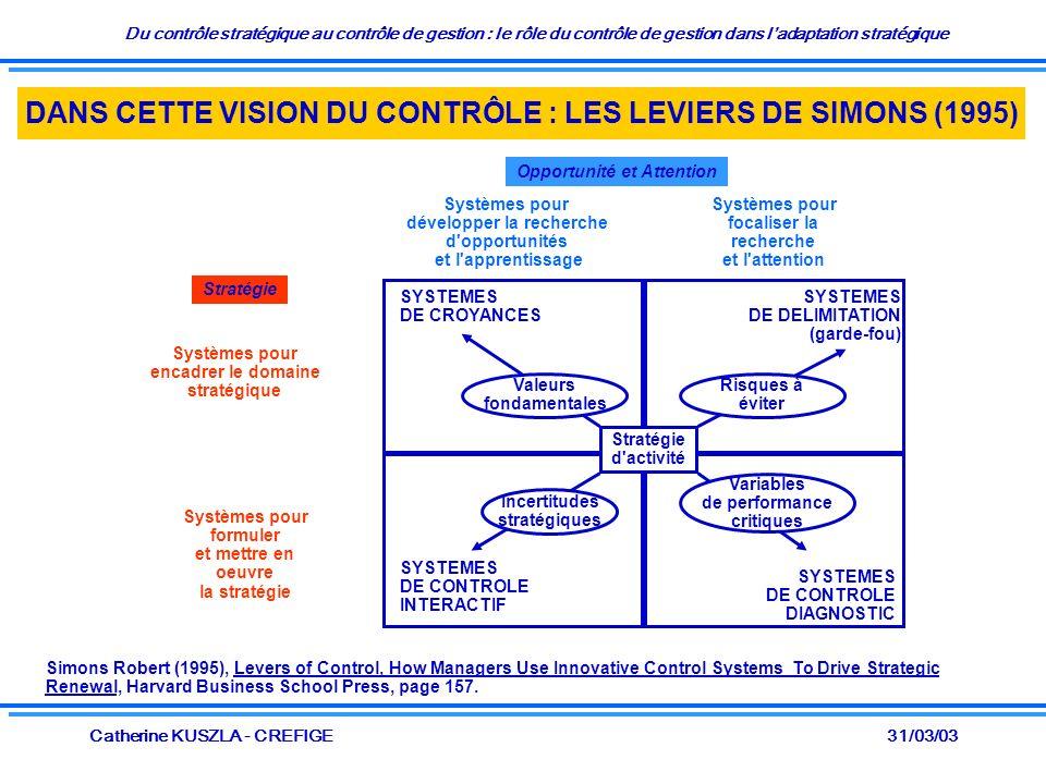 Du contrôle stratégique au contrôle de gestion : le rôle du contrôle de gestion dans ladaptation stratégique 31/03/03Catherine KUSZLA - CREFIGE DANS CETTE VISION DU CONTRÔLE : LES LEVIERS DE SIMONS (1995) Stratégie d activité SYSTEMES DE CROYANCES SYSTEMES DE DELIMITATION (garde-fou) SYSTEMES DE CONTROLE DIAGNOSTIC SYSTEMES DE CONTROLE INTERACTIF Valeurs fondamentales Risques à éviter Variables de performance critiques Incertitudes stratégiques Opportunité et Attention Systèmes pour développer la recherche d opportunités et l apprentissage Systèmes pour focaliser la recherche et l attention Stratégie Systèmes pour encadrer le domaine stratégique Systèmes pour formuler et mettre en oeuvre la stratégie Simons Robert (1995), Levers of Control, How Managers Use Innovative Control Systems To Drive Strategic Renewal, Harvard Business School Press, page 157.
