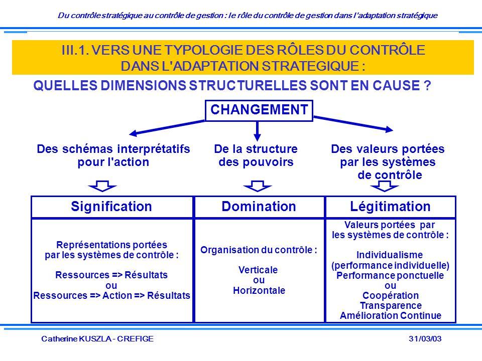 Du contrôle stratégique au contrôle de gestion : le rôle du contrôle de gestion dans ladaptation stratégique 31/03/03Catherine KUSZLA - CREFIGE QUELLE