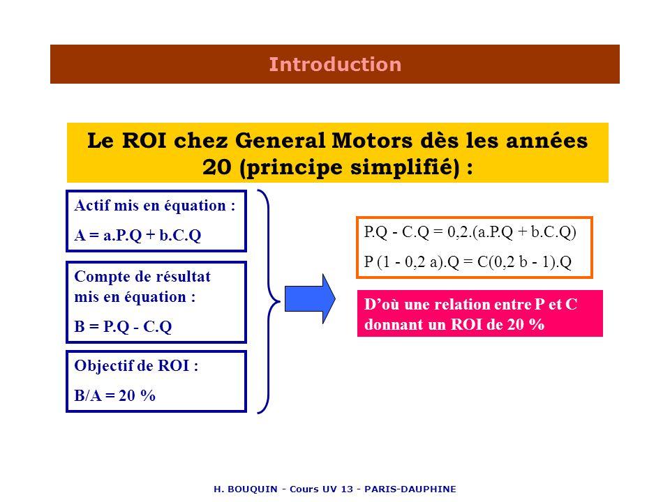 H. BOUQUIN - Cours UV 13 - PARIS-DAUPHINE Introduction Le ROI chez General Motors dès les années 20 (principe simplifié) : Actif mis en équation : A =