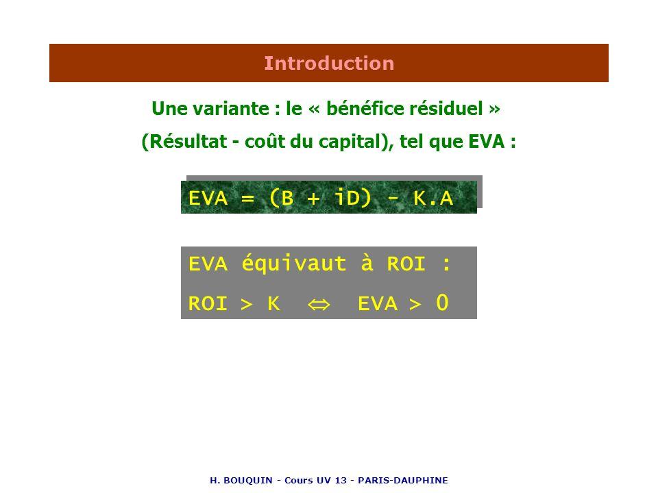 H. BOUQUIN - Cours UV 13 - PARIS-DAUPHINE Introduction EVA = (B + iD) - K.A EVA équivaut à ROI : ROI > K EVA > 0 Une variante : le « bénéfice résiduel