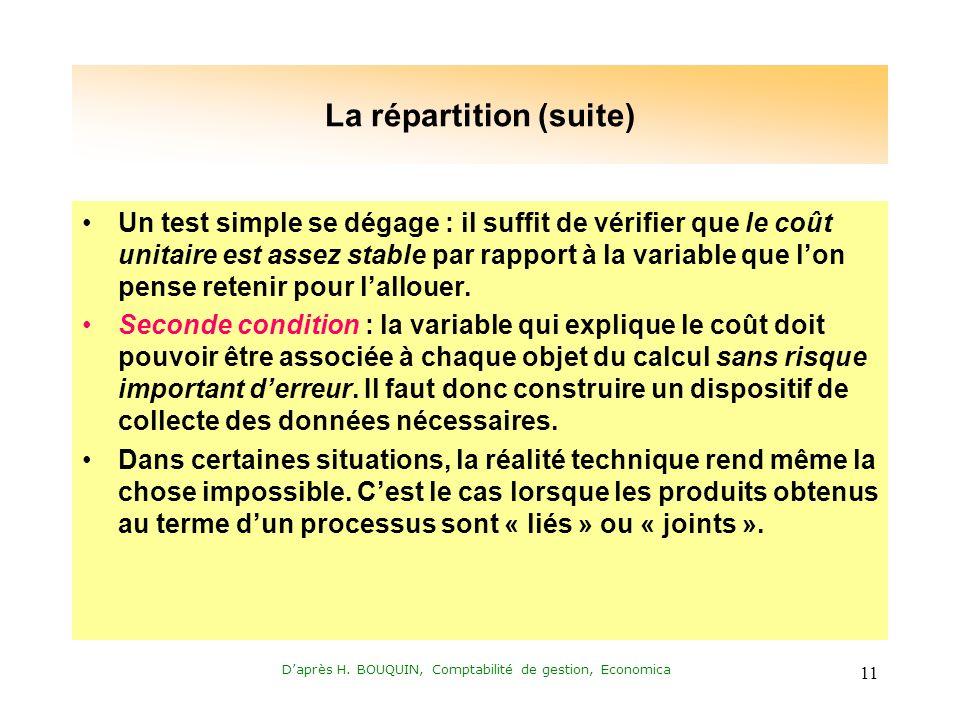 Daprès H. BOUQUIN, Comptabilité de gestion, Economica 11 La répartition (suite) Un test simple se dégage : il suffit de vérifier que le coût unitaire