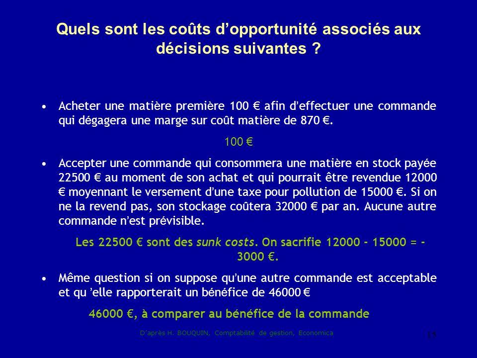 Daprès H. BOUQUIN, Comptabilité de gestion, Economica 15 Quels sont les coûts dopportunité associés aux décisions suivantes ? Acheter une mati è re pr