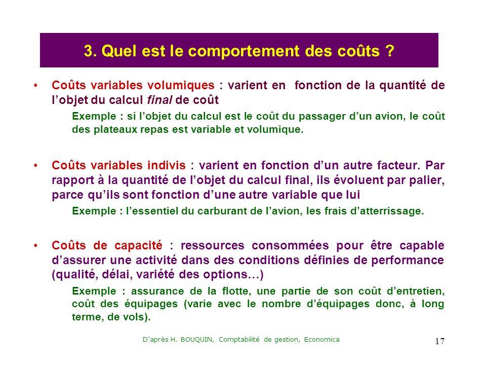 Daprès H. BOUQUIN, Comptabilité de gestion, Economica 17 3. Quel est le comportement des coûts ? Coûts variables volumiques : varient en fonction de l
