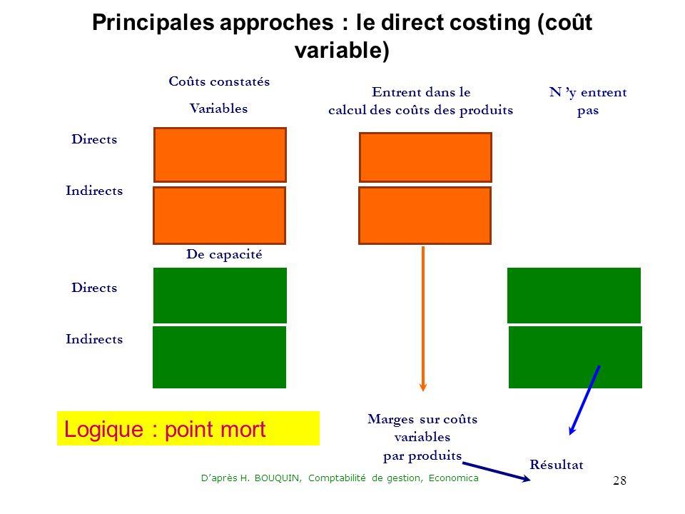 Daprès H. BOUQUIN, Comptabilité de gestion, Economica 28 Coûts constatés Variables Directs Indirects Directs De capacité Entrent dans le calcul des co