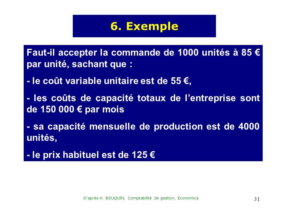 Daprès H. BOUQUIN, Comptabilité de gestion, Economica 31 6. Exemple Faut-il accepter la commande de 1000 unités à 85 par unité, sachant que : - le coû