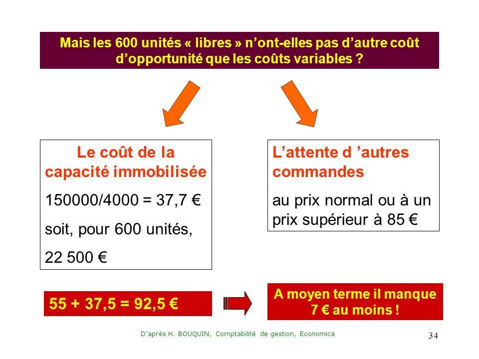 Daprès H. BOUQUIN, Comptabilité de gestion, Economica 34 Mais les 600 unités « libres » nont-elles pas dautre coût dopportunité que les coûts variable