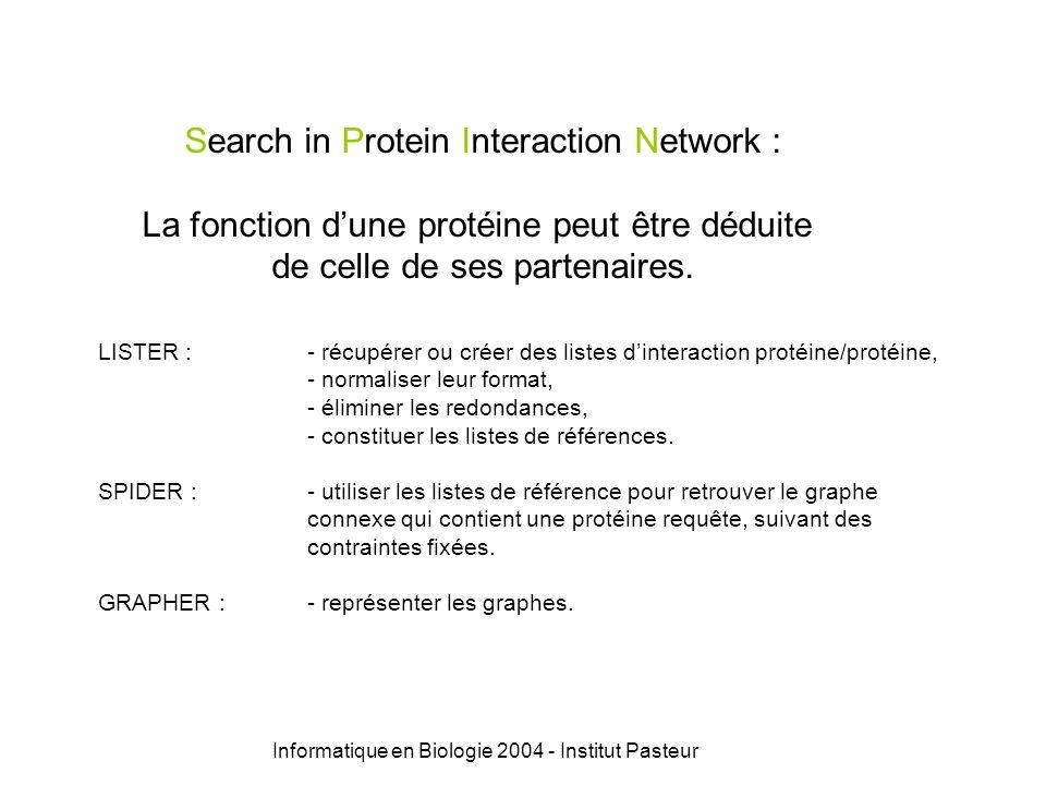 Search in Protein Interaction Network : La fonction dune protéine peut être déduite de celle de ses partenaires.