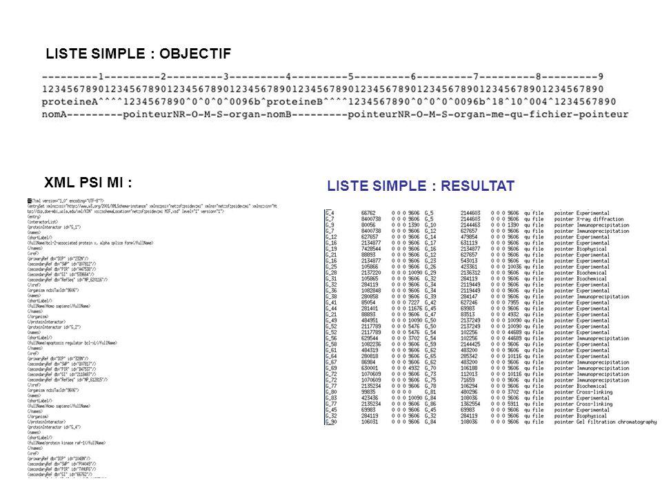 Algorithme de prédiction dintéraction : Rosetta stone Marcotte et al., 1999.