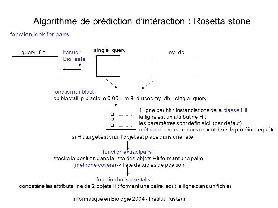 Algorithme de prédiction dintéraction : Rosetta stone temps dexécution, paramètres et contrôles, optimisations S.cerevisiae x E.