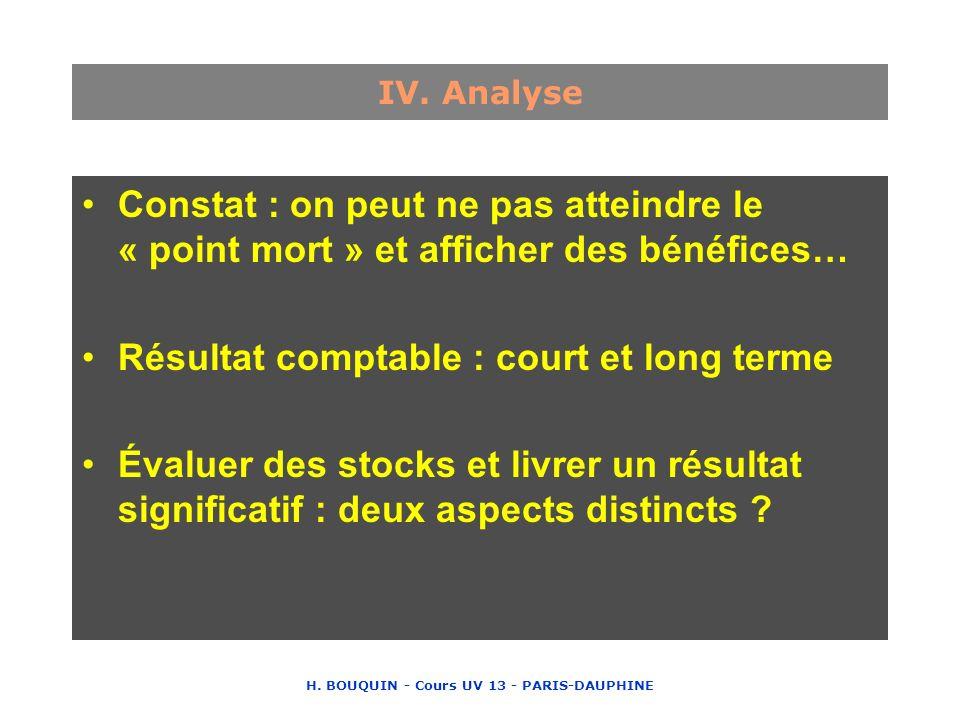 H. BOUQUIN - Cours UV 13 - PARIS-DAUPHINE Constat : on peut ne pas atteindre le « point mort » et afficher des bénéfices… Résultat comptable : court e