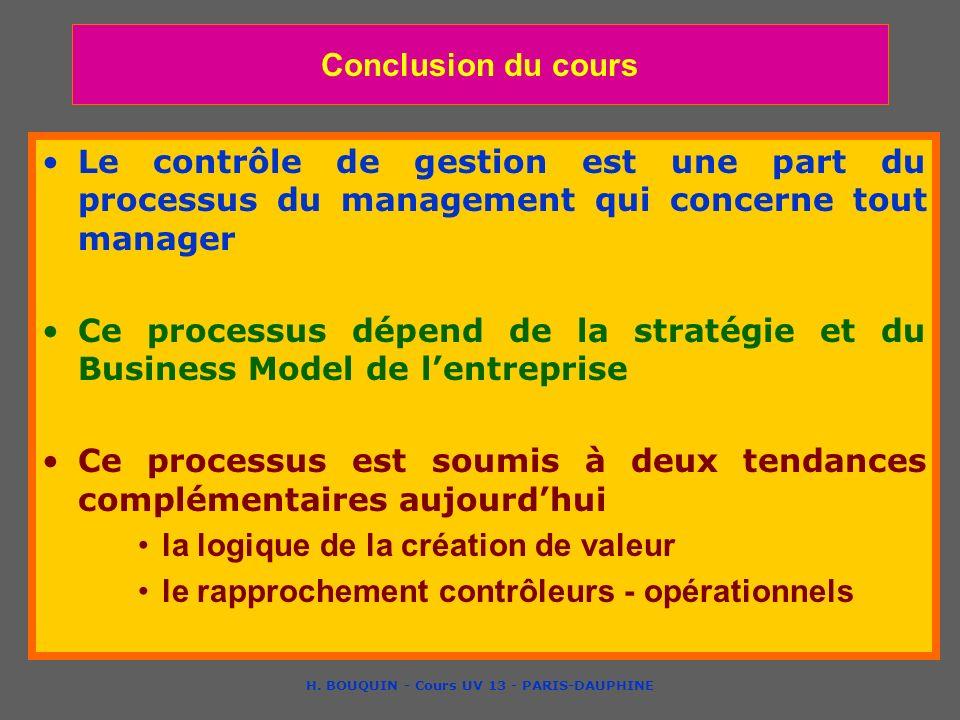 H. BOUQUIN - Cours UV 13 - PARIS-DAUPHINE Conclusion du cours Le contrôle de gestion est une part du processus du management qui concerne tout manager