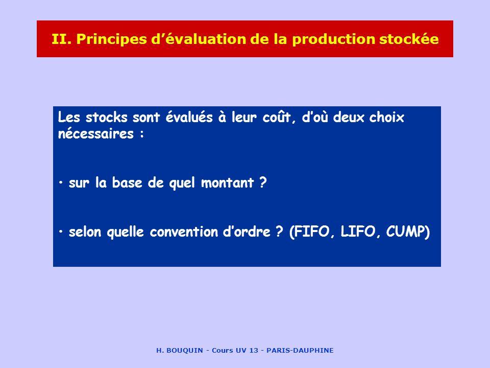 H. BOUQUIN - Cours UV 13 - PARIS-DAUPHINE II. Principes dévaluation de la production stockée Les stocks sont évalués à leur coût, doù deux choix néces