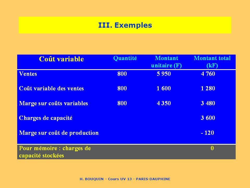 H. BOUQUIN - Cours UV 13 - PARIS-DAUPHINE III. Exemples