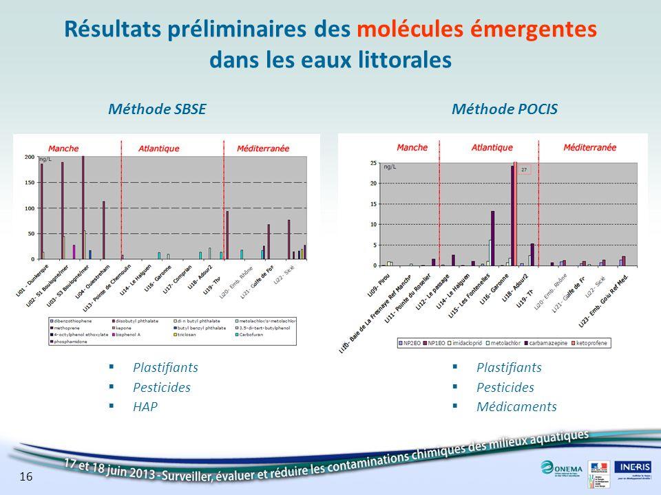 16 Résultats préliminaires des molécules émergentes dans les eaux littorales Plastifiants Pesticides Médicaments Plastifiants Pesticides HAP Méthode P