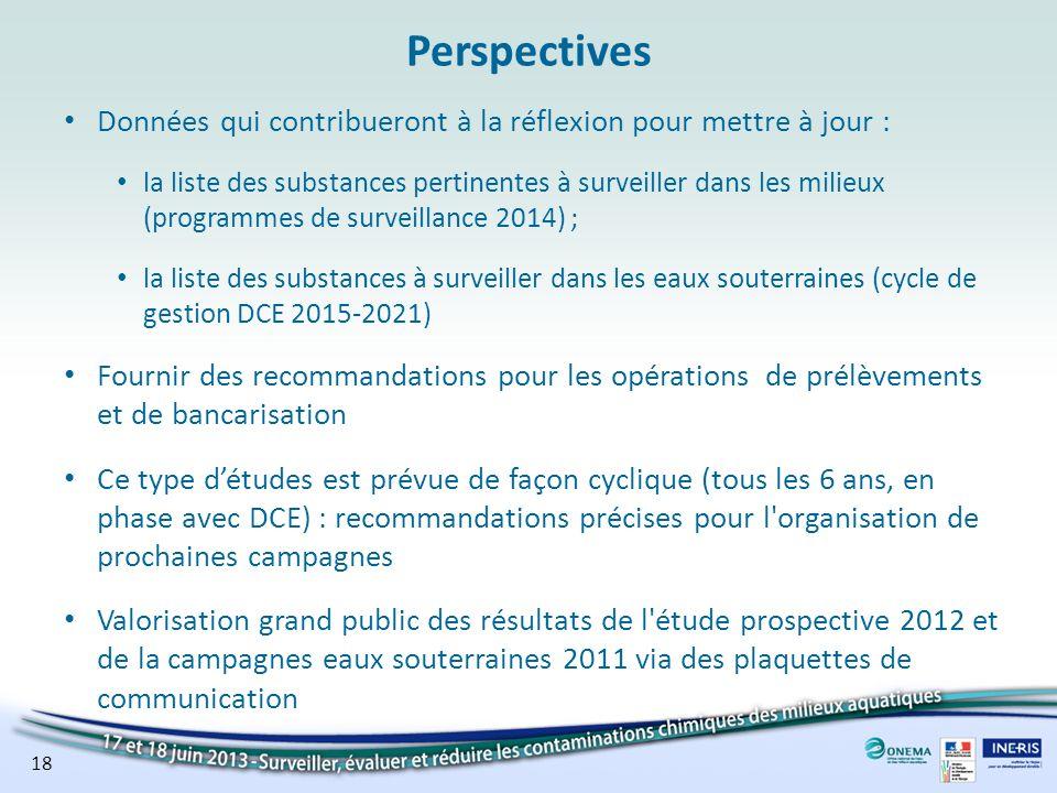 Perspectives Données qui contribueront à la réflexion pour mettre à jour : la liste des substances pertinentes à surveiller dans les milieux (programm