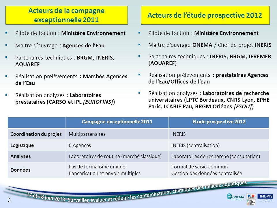 Acteurs de la campagne exceptionnelle 2011 Pilote de laction : Ministère Environnement Maitre douvrage : Agences de lEau Partenaires techniques : BRGM