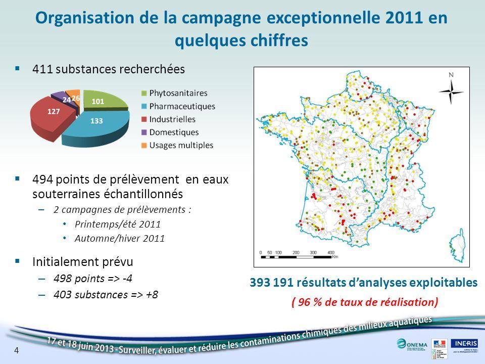 Organisation de la campagne exceptionnelle 2011 en quelques chiffres 411 substances recherchées 494 points de prélèvement en eaux souterraines échanti