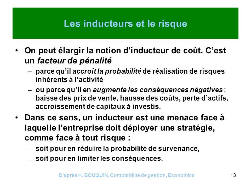 Daprès H. BOUQUIN, Comptabilité de gestion, Economica13 On peut élargir la notion dinducteur de coût. Cest un facteur de pénalité –parce quil accroît
