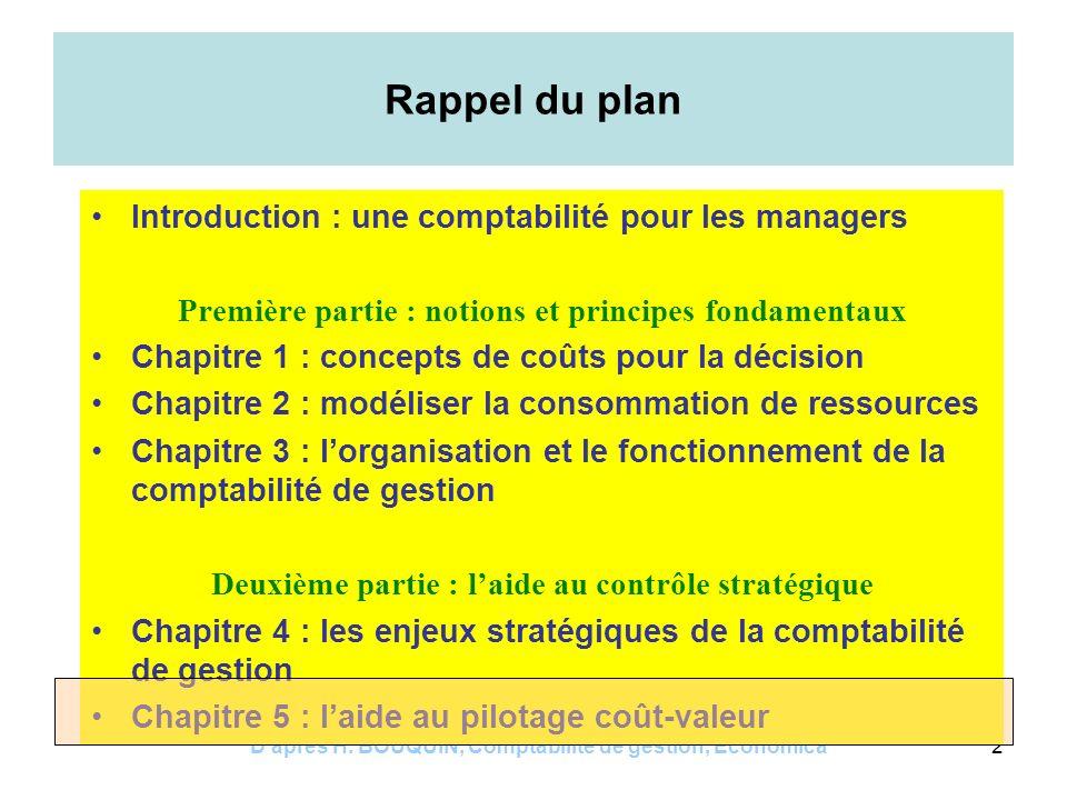 Daprès H. BOUQUIN, Comptabilité de gestion, Economica2 Rappel du plan Introduction : une comptabilité pour les managers Première partie : notions et p