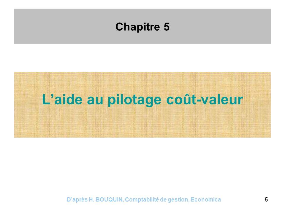 Daprès H. BOUQUIN, Comptabilité de gestion, Economica5 Chapitre 5 Laide au pilotage coût-valeur