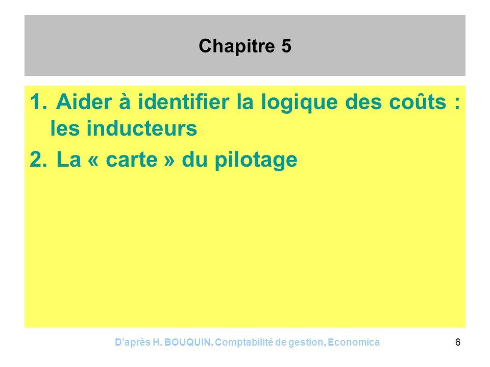 Daprès H. BOUQUIN, Comptabilité de gestion, Economica6 Chapitre 5 1. Aider à identifier la logique des coûts : les inducteurs 2. La « carte » du pilot