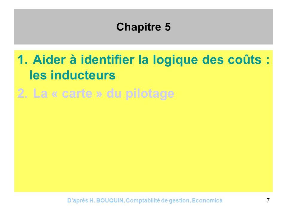 Daprès H. BOUQUIN, Comptabilité de gestion, Economica7 Chapitre 5 1. Aider à identifier la logique des coûts : les inducteurs 2. La « carte » du pilot
