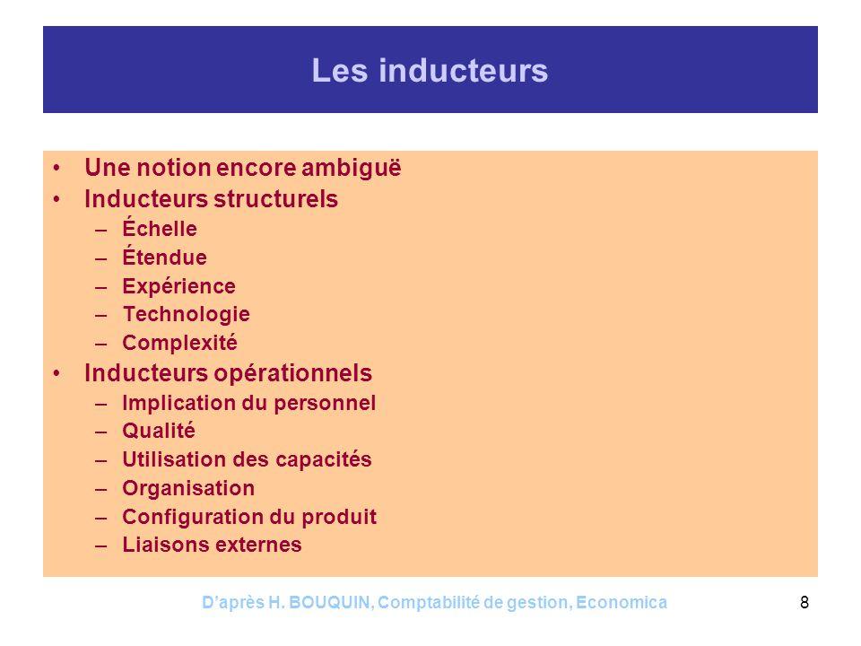 Daprès H. BOUQUIN, Comptabilité de gestion, Economica8 Les inducteurs Une notion encore ambiguë Inducteurs structurels –Échelle –Étendue –Expérience –