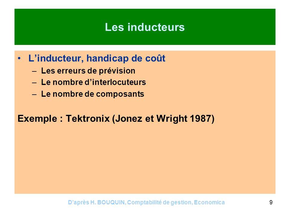 Daprès H. BOUQUIN, Comptabilité de gestion, Economica9 Les inducteurs Linducteur, handicap de coût –Les erreurs de prévision –Le nombre dinterlocuteur