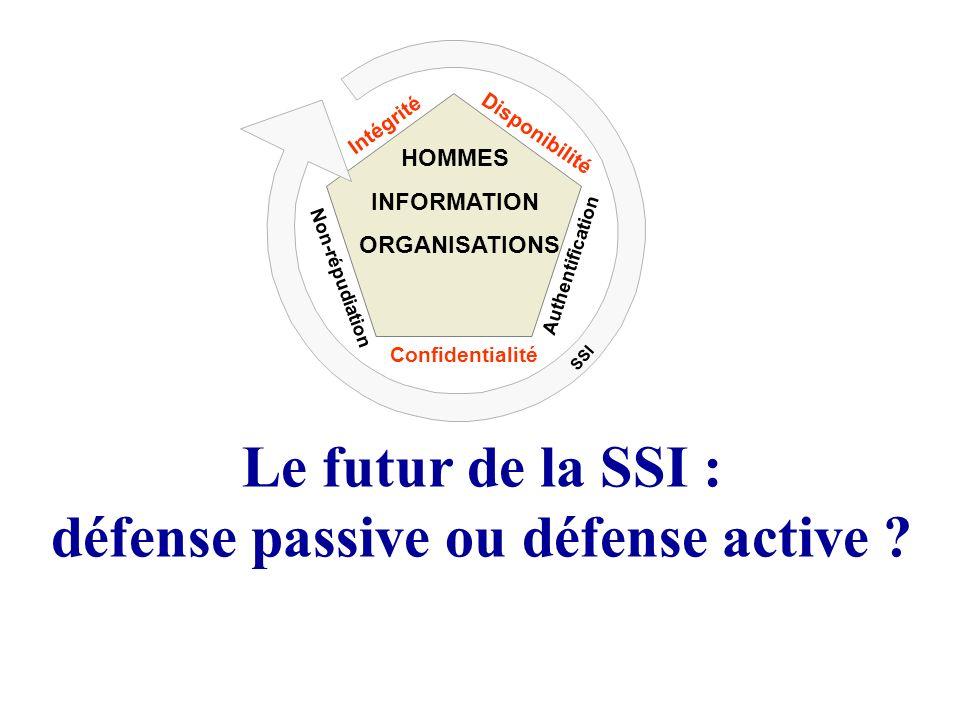 Le futur de la SSI : défense passive ou défense active ? INFORMATION Disponibilité Intégrité Authentification Confidentialité Non-répudiation SSI HOMM