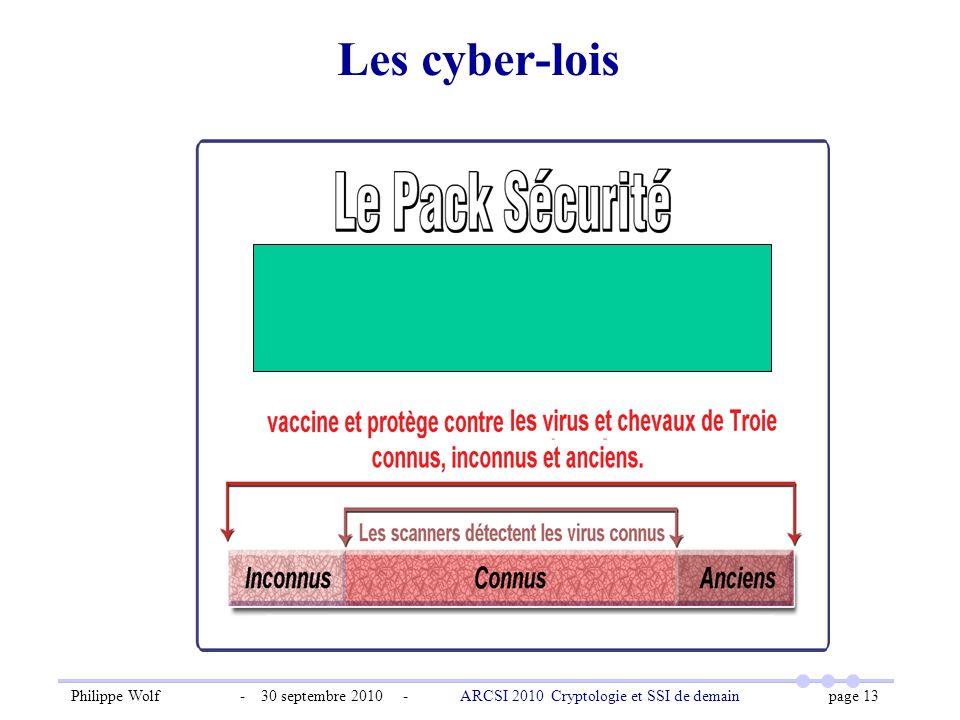 Philippe Wolf - 30 septembre 2010 - ARCSI 2010 Cryptologie et SSI de demain page 13 Les cyber-lois