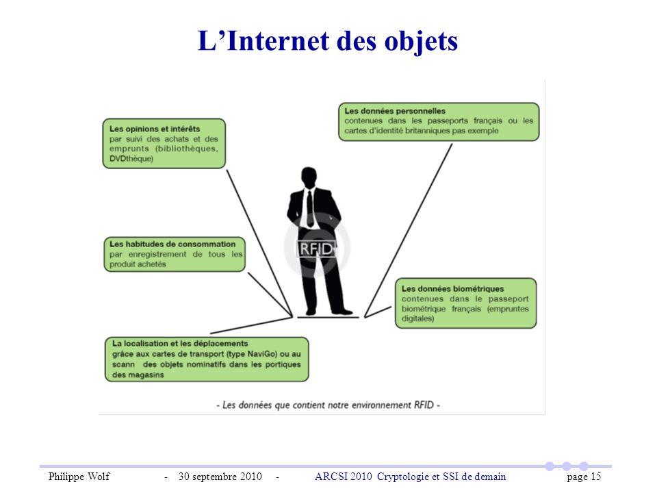 Philippe Wolf - 30 septembre 2010 - ARCSI 2010 Cryptologie et SSI de demain page 15 LInternet des objets