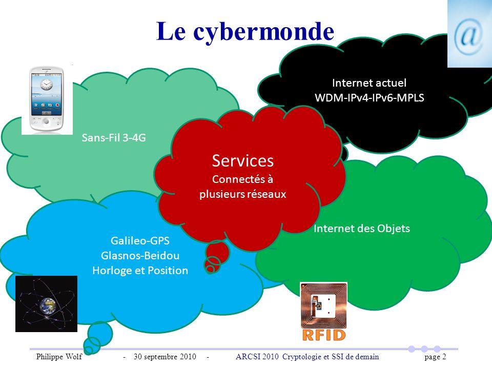 Philippe Wolf - 30 septembre 2010 - ARCSI 2010 Cryptologie et SSI de demain page 2 Le cybermonde Sans-Fil 3-4G Galileo-GPS Glasnos-Beidou Horloge et P