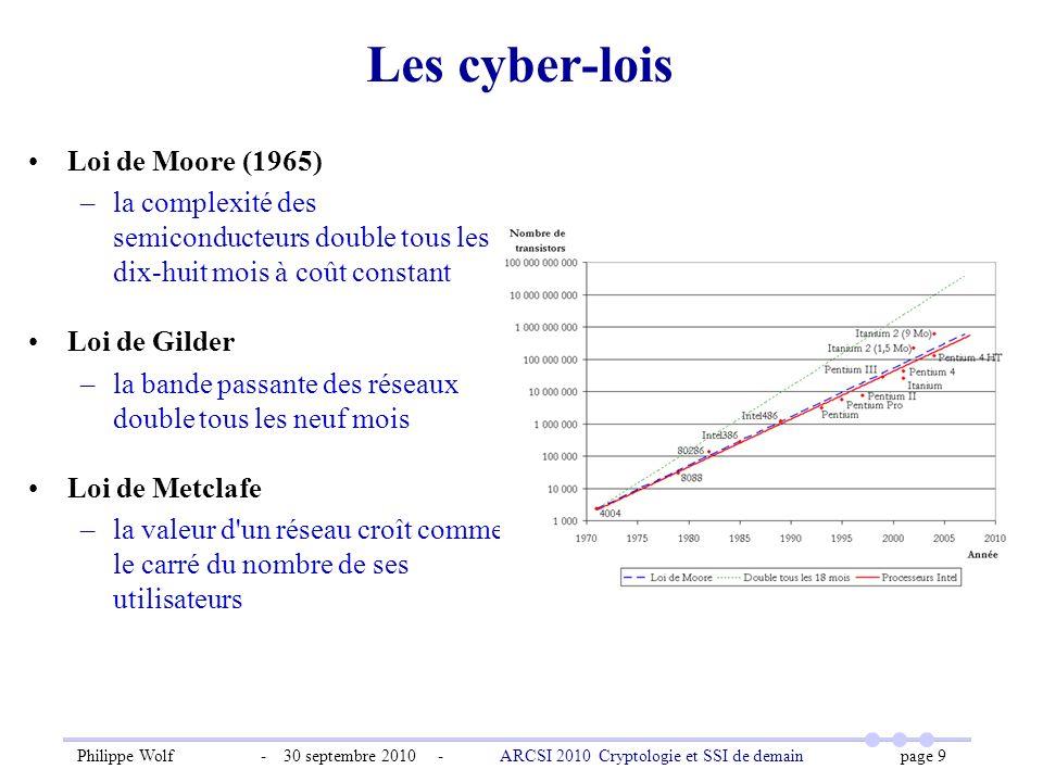 Philippe Wolf - 30 septembre 2010 - ARCSI 2010 Cryptologie et SSI de demain page 9 Les cyber-lois Loi de Moore (1965) –la complexité des semiconducteu