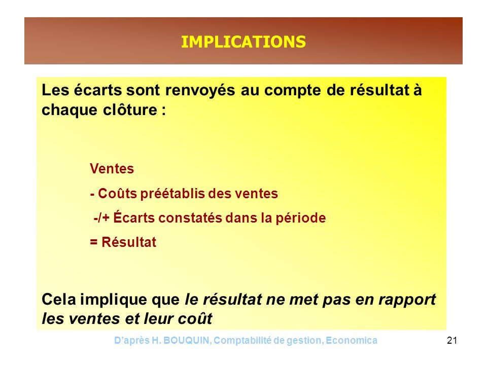 Daprès H. BOUQUIN, Comptabilité de gestion, Economica21 IMPLICATIONS Les écarts sont renvoyés au compte de résultat à chaque clôture : Ventes - Coûts