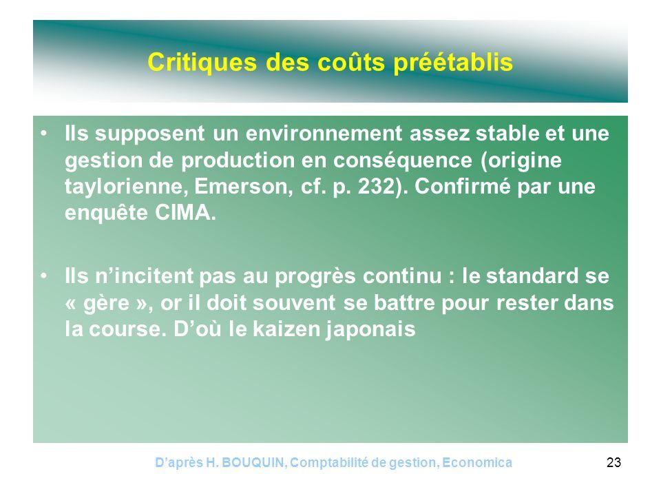 Daprès H. BOUQUIN, Comptabilité de gestion, Economica23 Critiques des coûts préétablis Ils supposent un environnement assez stable et une gestion de p
