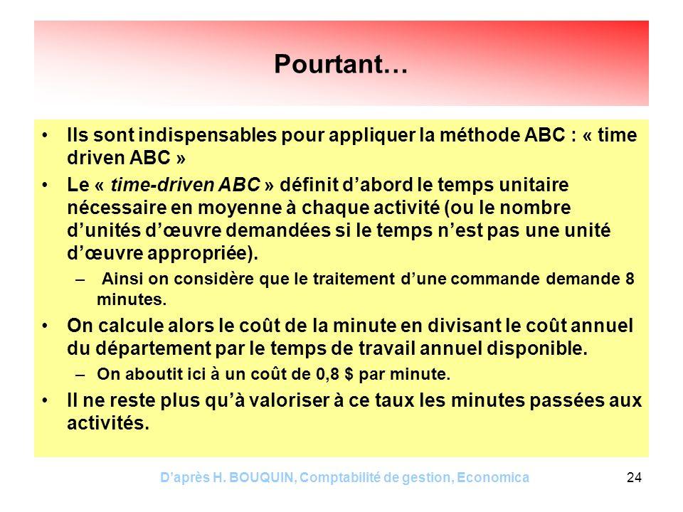 Daprès H. BOUQUIN, Comptabilité de gestion, Economica24 Pourtant… Ils sont indispensables pour appliquer la méthode ABC : « time driven ABC » Le « tim