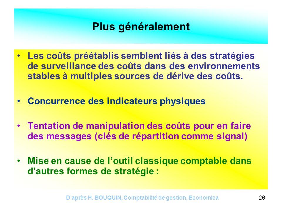 Daprès H. BOUQUIN, Comptabilité de gestion, Economica26 Plus généralement Les coûts préétablis semblent liés à des stratégies de surveillance des coût