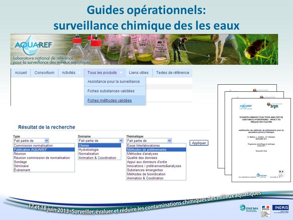 Guides opérationnels: surveillance chimique des les eaux