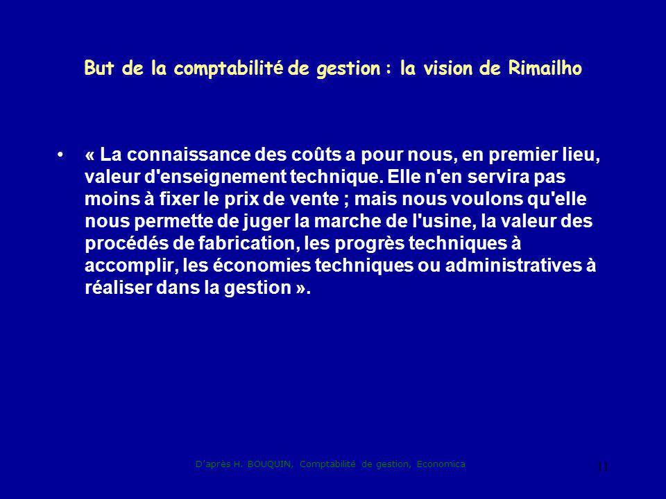 Daprès H. BOUQUIN, Comptabilité de gestion, Economica 11 But de la comptabilit é de gestion : la vision de Rimailho « La connaissance des coûts a pour